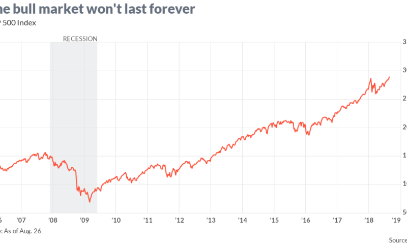 Opinion: This is what will stop the record stock market