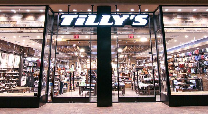 Tilly's Inc. (TLYS) Moves Higher on Volume Spike for September 04
