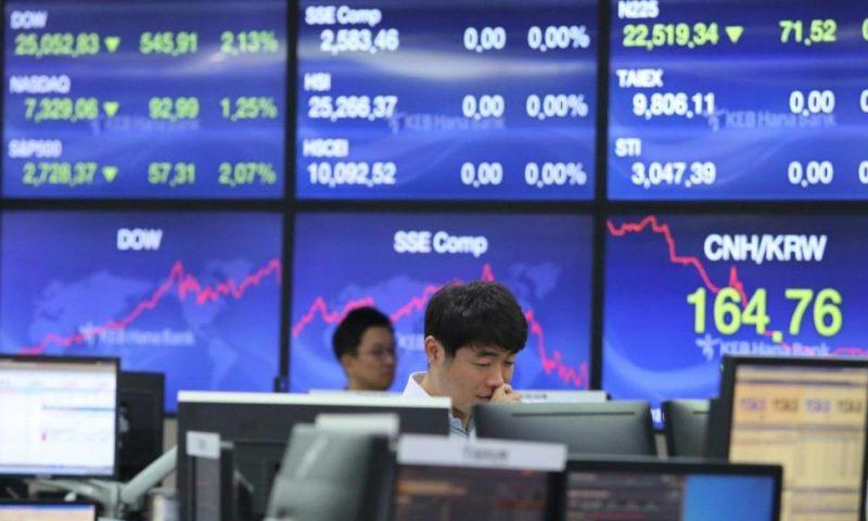 Markets Rebounding on China Data, Report of Trump-Xi Meet