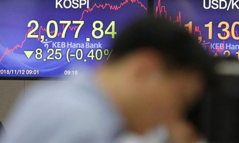 Stock Markets Subdued as Oil Rises, Breaking Losing Streak