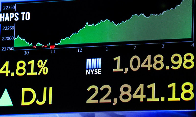 Stocks give back large chunk of Wall Street's historic rebound