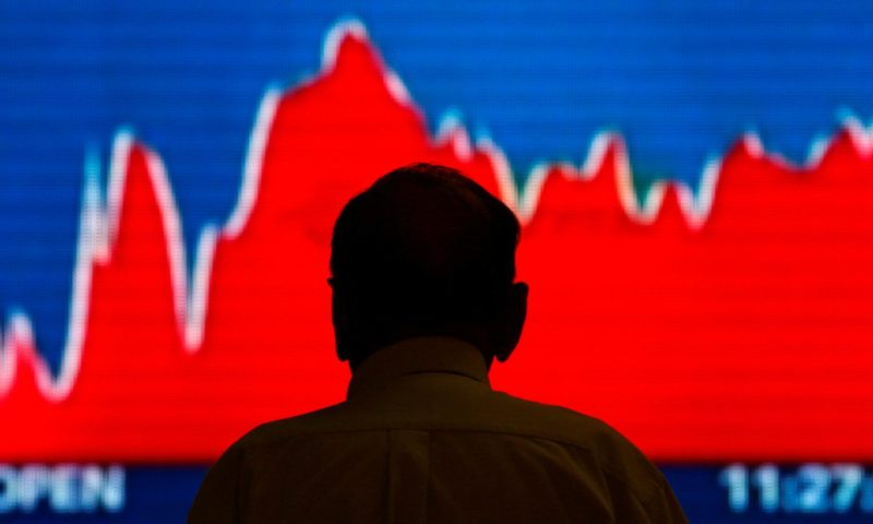 Are Equities Pointing To Global Recession?