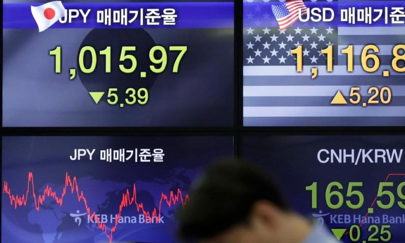 Asian Markets Rise on Hopes for Interest Rate Cuts