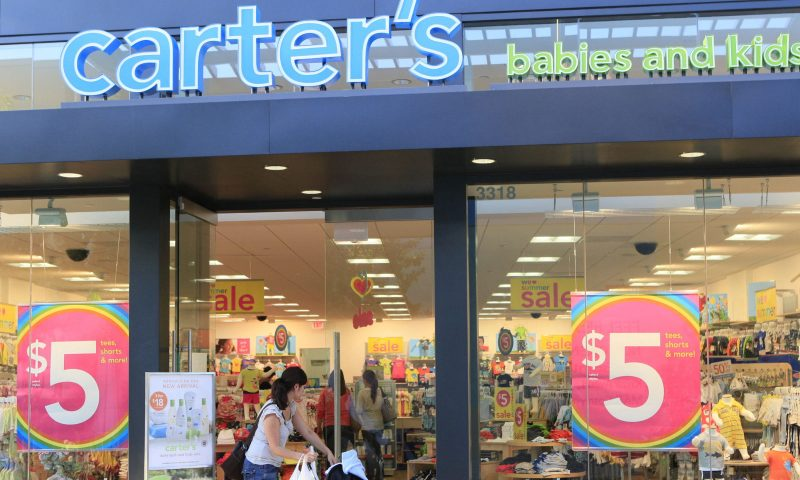 Equities Analysts Offer Predictions for Carter's, Inc.'s Q1 2019 Earnings (NYSE:CRI)