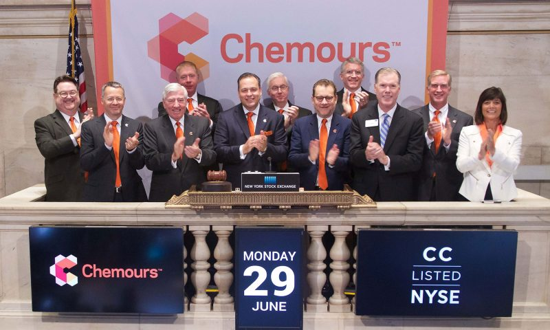 Chemours Company (The) (CC) Soars 7.07%