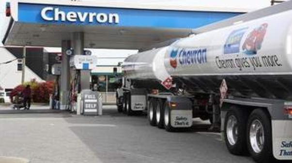 Chevron Corporation (CVX) Closes 2.18% Down