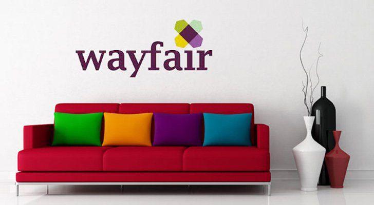 Wayfair Inc. Class A (W) Plunges 7.51%