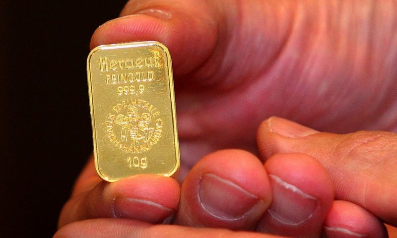 Gold ends lower as the U.S. stock market rallies but prices hold above $1,500
