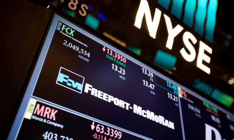 Freeport-McMoRan Inc. (FCX) Rises 3.95%