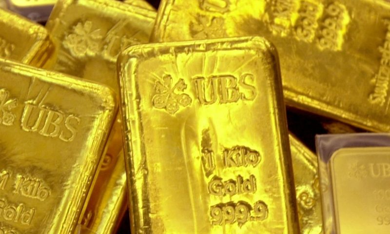 Gold settles lower, but holds above $1,900 on signs of fiscal stimulus bill progress